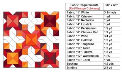 red fabric requirements